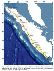 gempa masa lalu