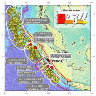 seismic gap indonesia