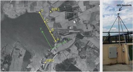 GPS Geodetik