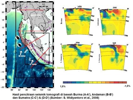 Hasil tomografi sumatra