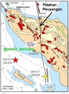 Patahan segmen Peusangan dari Bireun ke Blang Pidie (H.D. Tjia, 2011)