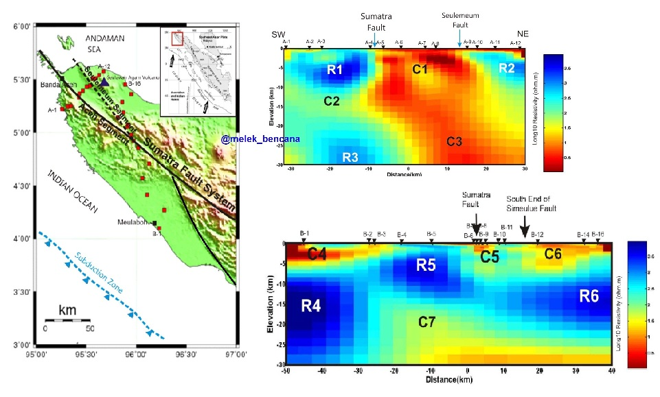 Hasil Pengukuran CSAMT yang menunjukkan kemiringan dan kedalaman patahan segmen Aceh dan Seulimuem (Nurhasan dkk, 2011)