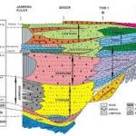vulkanostratigrafi