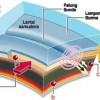 Dapatkah Gempa Bumi Diprediksi?