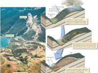 Apa Penyebab Tanah Longsor Di Indonesia?