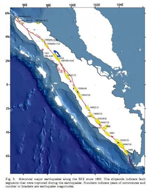 Potensi Bencana Alam Gempa Bumi di Patahan Sumatra