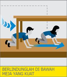 agar selamat dari gempa
