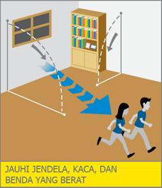 gempa dalam rumah