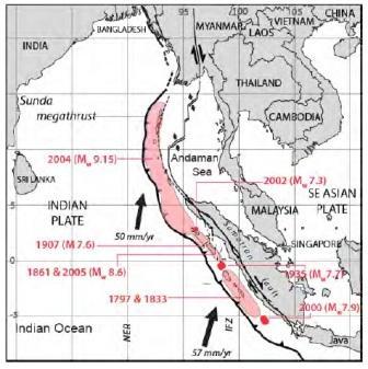 gempa bumi purba