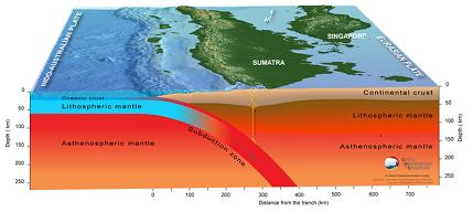 Ternyata Ini Penyebab Gempa Bumi di Indonesia Sering Terjadi 72501e12ee