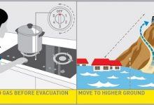 4 tips ketika banjir