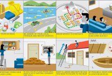 8 tips sebelum banjir