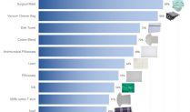 Bahan Apa Yang Bagus Untuk Masker Corona Rumahan? Ini Kata Peneliti
