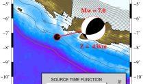 Penyebab Gempa Banten 2 Agustus 2019: Sebuah Analisis Awal