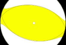 mekanisme fokal gempa solomon 2 2014