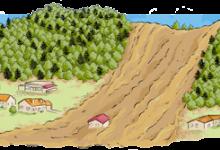 ready-kids-disaster-landslides-main_ready.gov
