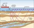 Bisakah Potensi Longsor Bawah Laut Dideteksi?