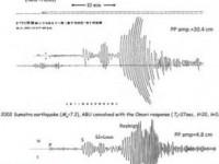 Bencana Alam Tsunami Aceh 2004 VS Tsunami Aceh 1907