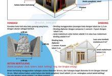 struktur utama rumah tahan gempa 1